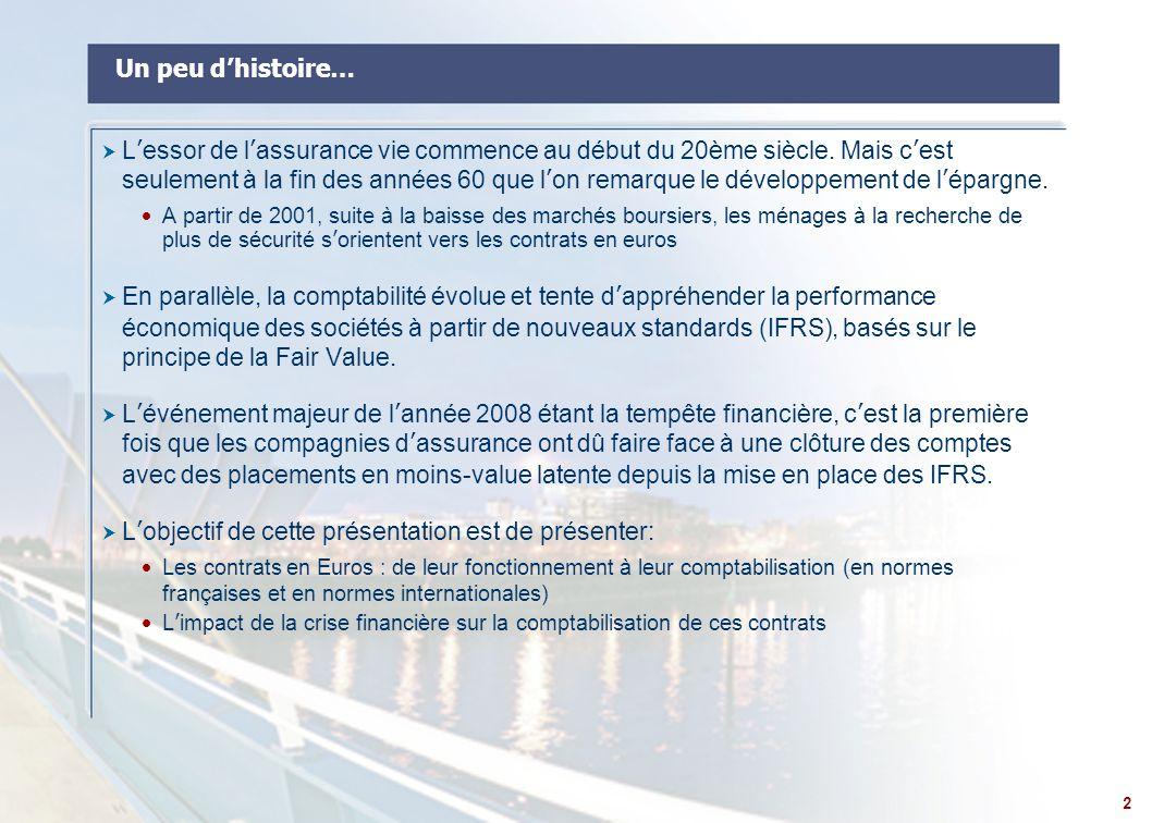3 Sommaire  Rappel sur les contrats en Euros  De la comptabilité française aux IFRS  Le cas particulier de l'année 2008