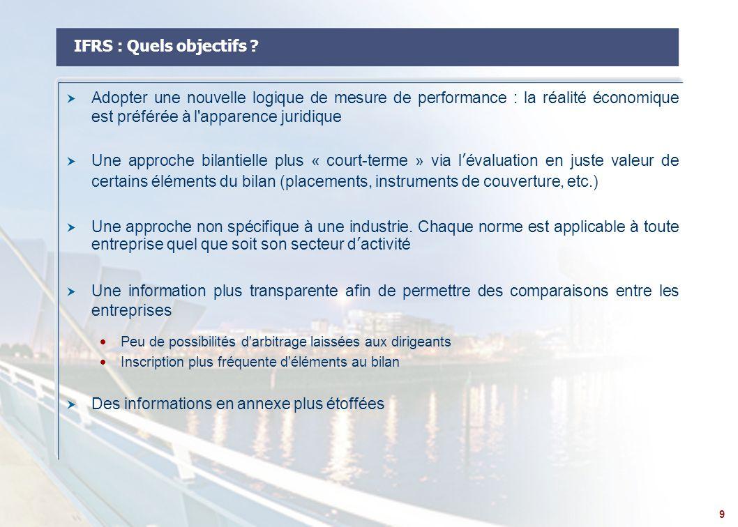 Mazars Actuariat 61, rue Henri Regnault 92075 Paris-La Défense cedex Tél. : 01 49 97 66 56