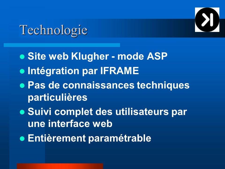 Technologie Site web Klugher - mode ASP Intégration par IFRAME Pas de connaissances techniques particulières Suivi complet des utilisateurs par une interface web Entièrement paramétrable