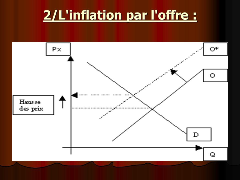 2/L'inflation par l'offre :