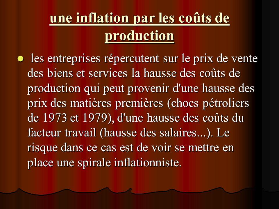 une inflation par les coûts de production les entreprises répercutent sur le prix de vente des biens et services la hausse des coûts de production qui