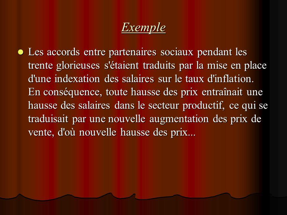 Exemple Les accords entre partenaires sociaux pendant les trente glorieuses s'étaient traduits par la mise en place d'une indexation des salaires sur