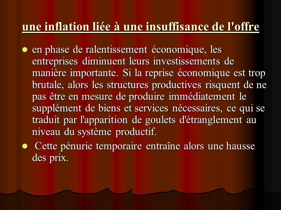 une inflation liée à une insuffisance de l'offre en phase de ralentissement économique, les entreprises diminuent leurs investissements de manière imp