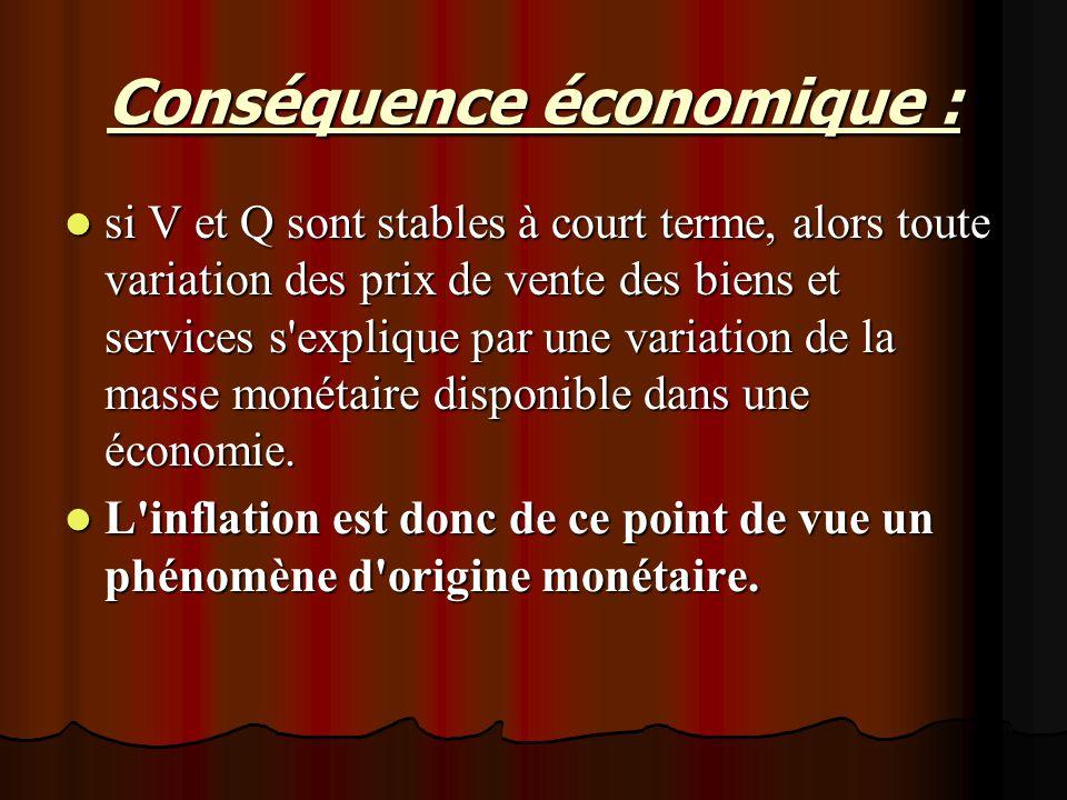 Conséquence économique : si V et Q sont stables à court terme, alors toute variation des prix de vente des biens et services s'explique par une variat