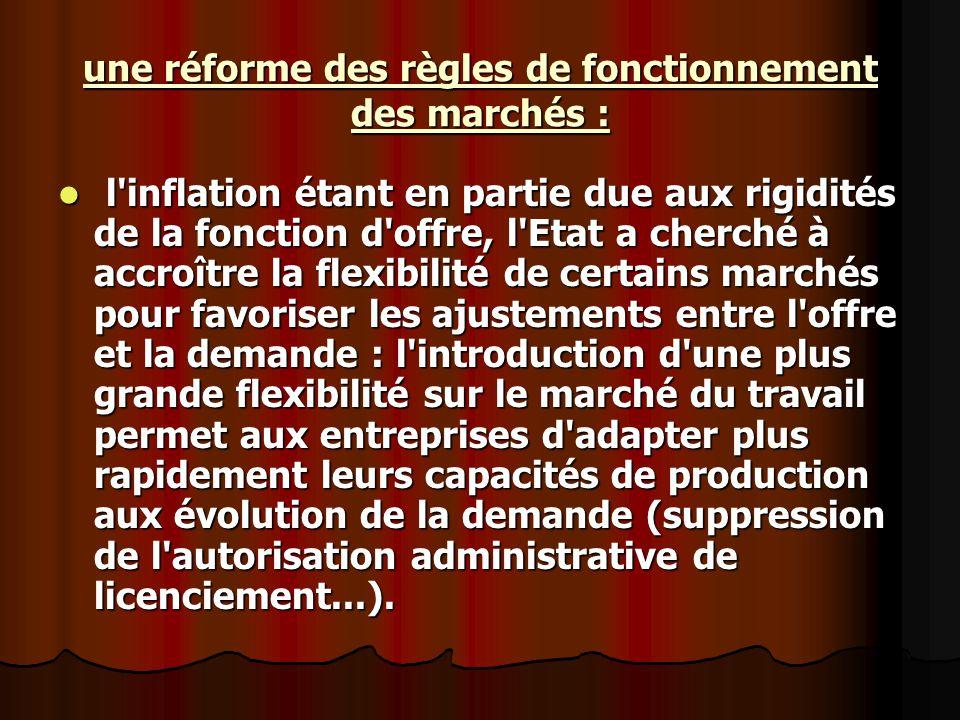 une réforme des règles de fonctionnement des marchés : l'inflation étant en partie due aux rigidités de la fonction d'offre, l'Etat a cherché à accroî