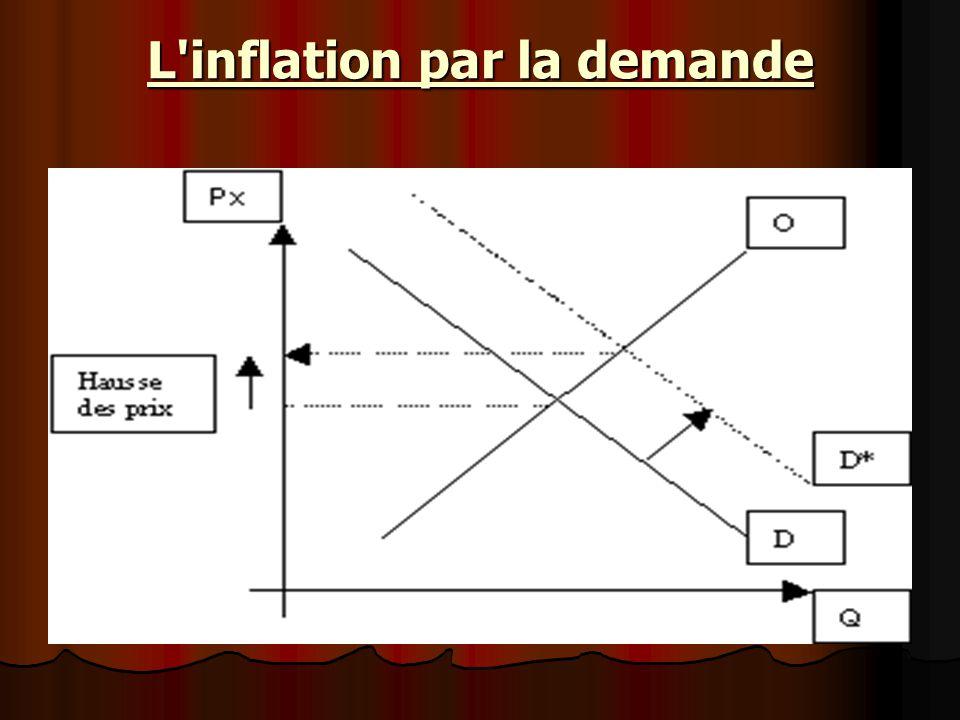 / Les causes monétaires de la variation des prix Cette relation entre la masse monétaire et le niveau général des prix est expliqué par la théorie quantitative de la monnaie.