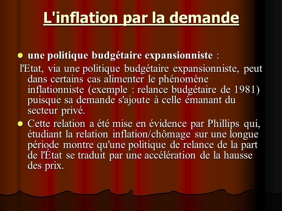 L'inflation par la demande une politique budgétaire expansionniste : une politique budgétaire expansionniste : l'Etat, via une politique budgétaire ex