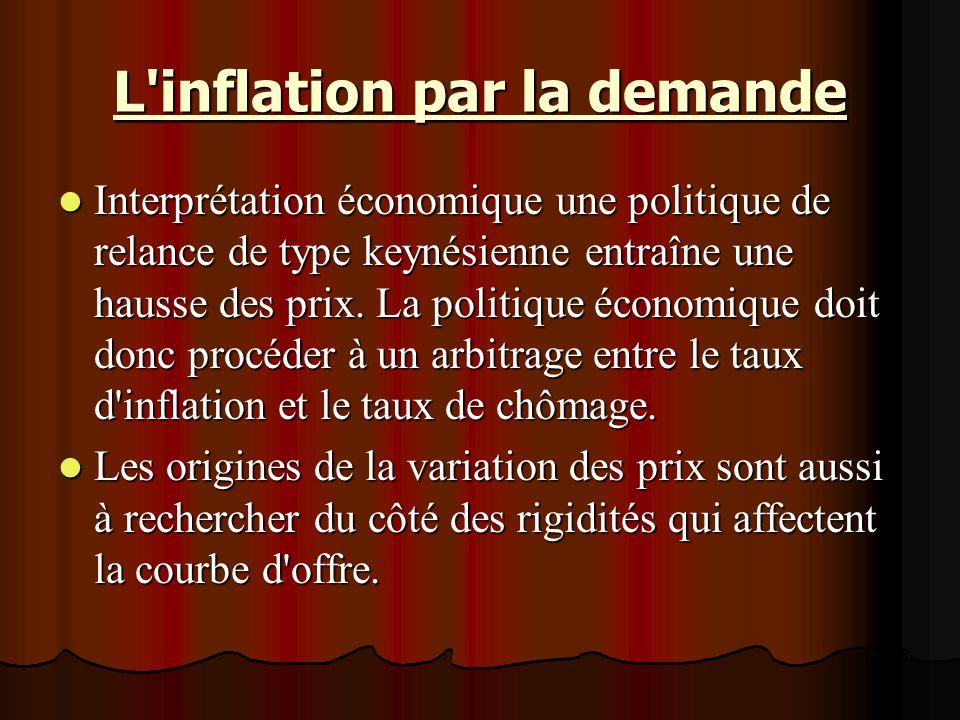 L'inflation par la demande Interprétation économique une politique de relance de type keynésienne entraîne une hausse des prix. La politique économiqu