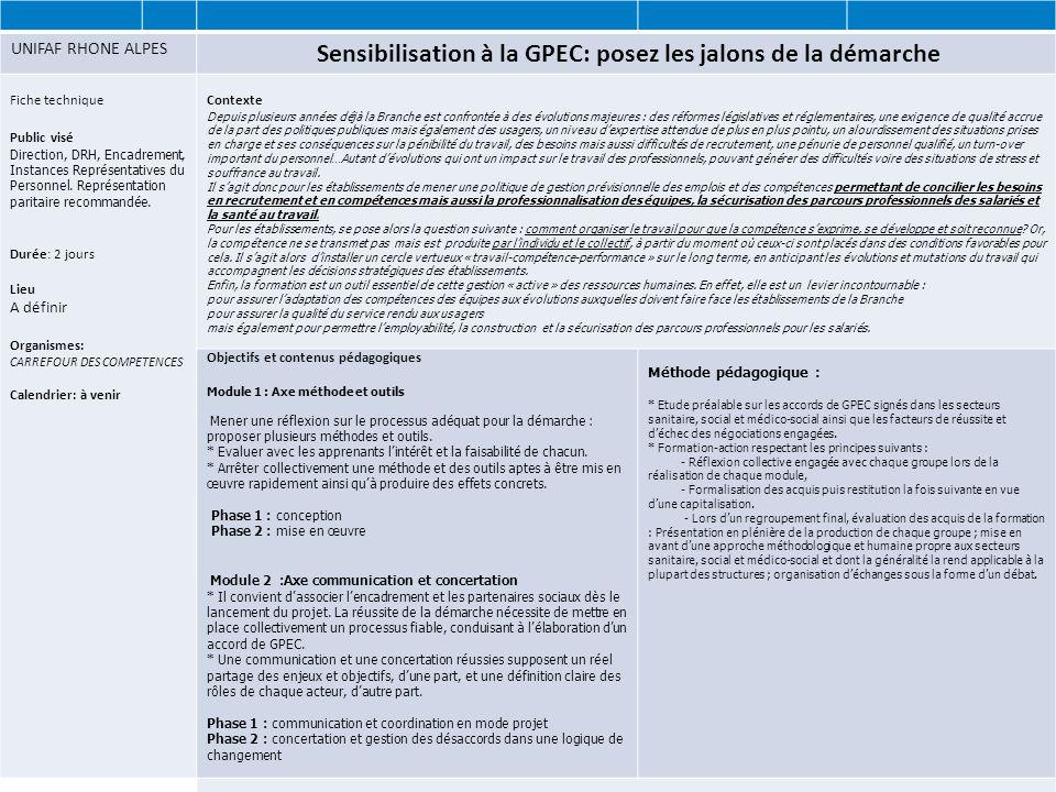 www.unifaf.fr UNIFAF RHONE ALPES Sensibilisation à la GPEC: posez les jalons de la démarche Fiche technique Public visé Direction, DRH, Encadrement, Instances Représentatives du Personnel.
