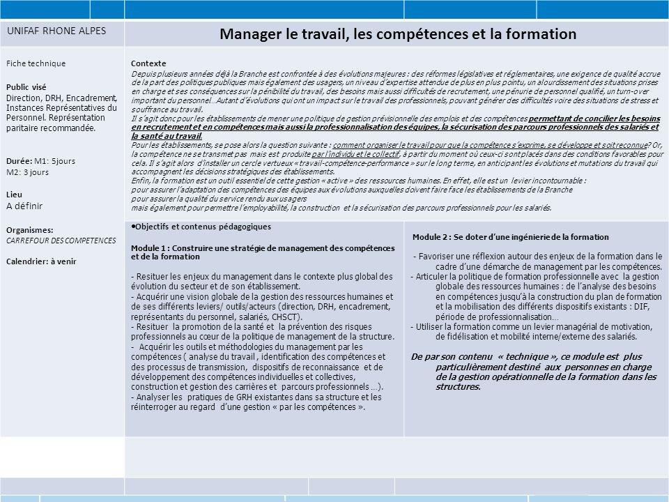www.unifaf.fr UNIFAF RHONE ALPES Manager le travail, les compétences et la formation Fiche technique Public visé Direction, DRH, Encadrement, Instances Représentatives du Personnel.