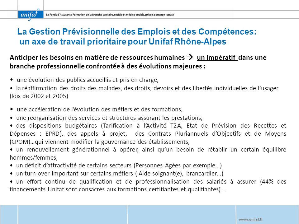www.unifaf.fr UNIFAF RHONE ALPES Construire un accord GPEC: concrétisez vos intentions Fiche technique Public visé Direction, DRH, Instances Représentatives du Personnel.