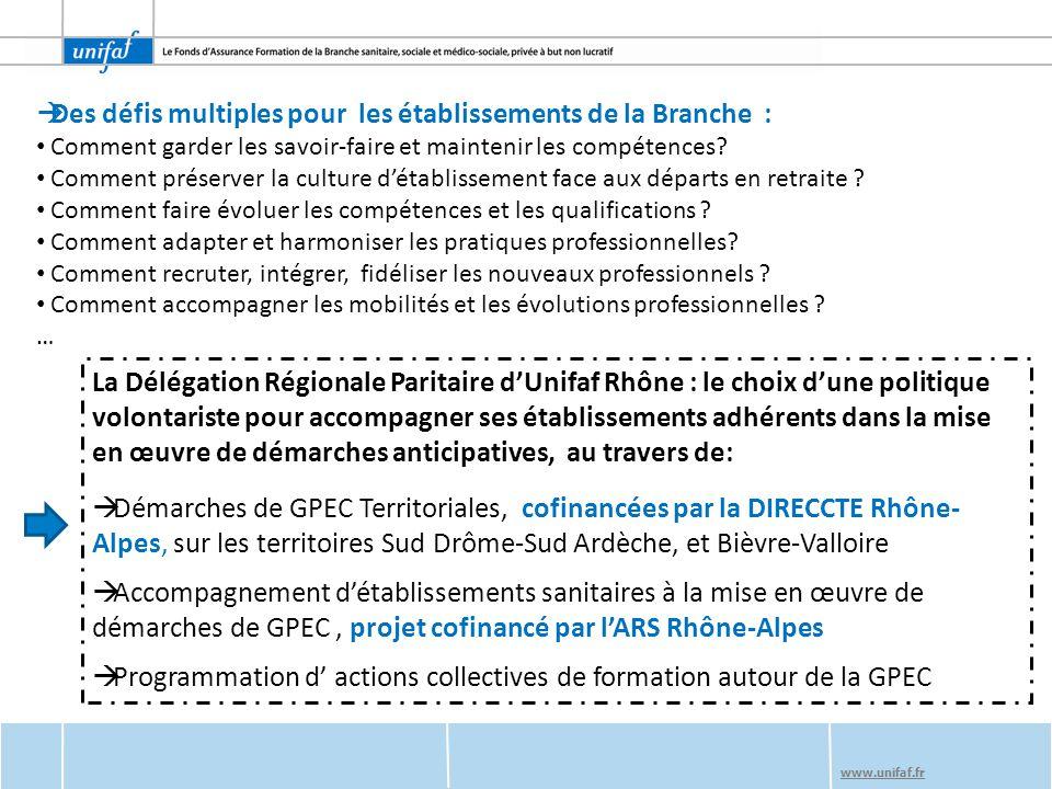 www.unifaf.fr  Des défis multiples pour les établissements de la Branche : Comment garder les savoir-faire et maintenir les compétences.