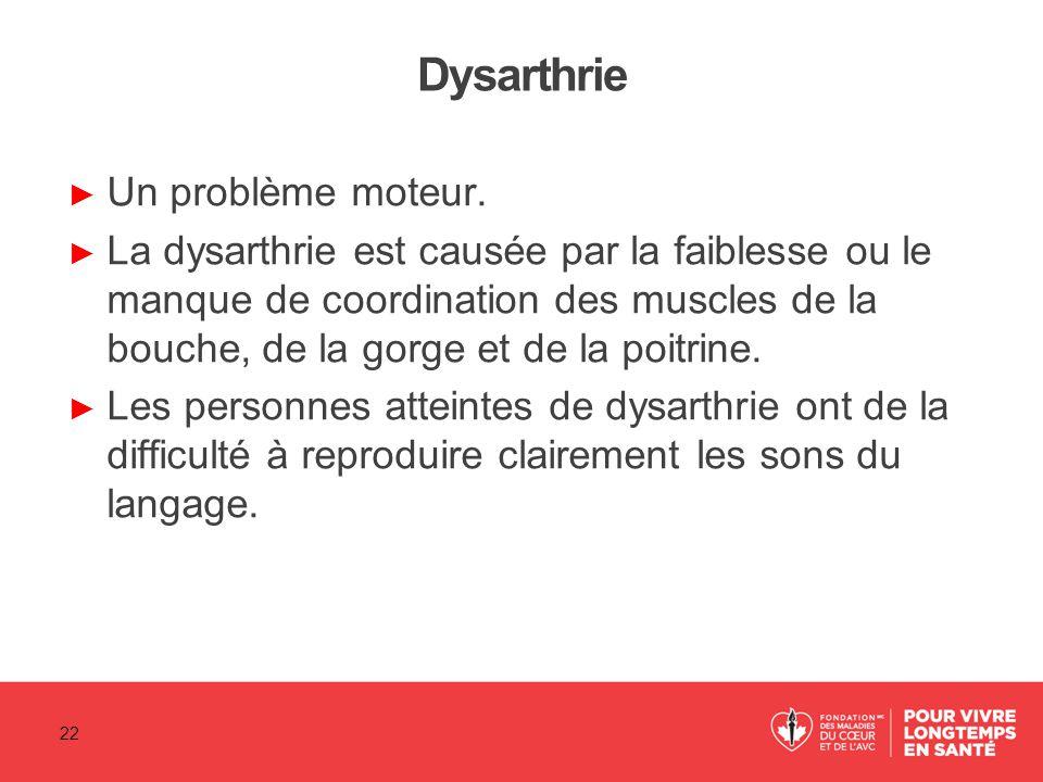 Dysarthrie ► Un problème moteur. ► La dysarthrie est causée par la faiblesse ou le manque de coordination des muscles de la bouche, de la gorge et de