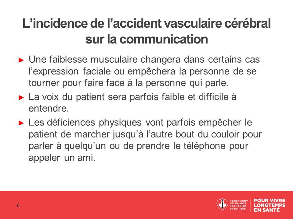 L'incidence de l'accident vasculaire cérébral sur la communication L'attitude des autres ► Certaines personnes pensent que les gens qui ont survécu à un AVC ne sont pas intelligents parce qu'ils ne parviennent pas à communiquer efficacement.