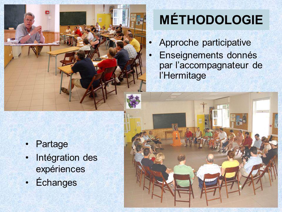 MÉTHODOLOGIE Partage Intégration des expériences Échanges Approche participative Enseignements donnés par l'accompagnateur de l'Hermitage