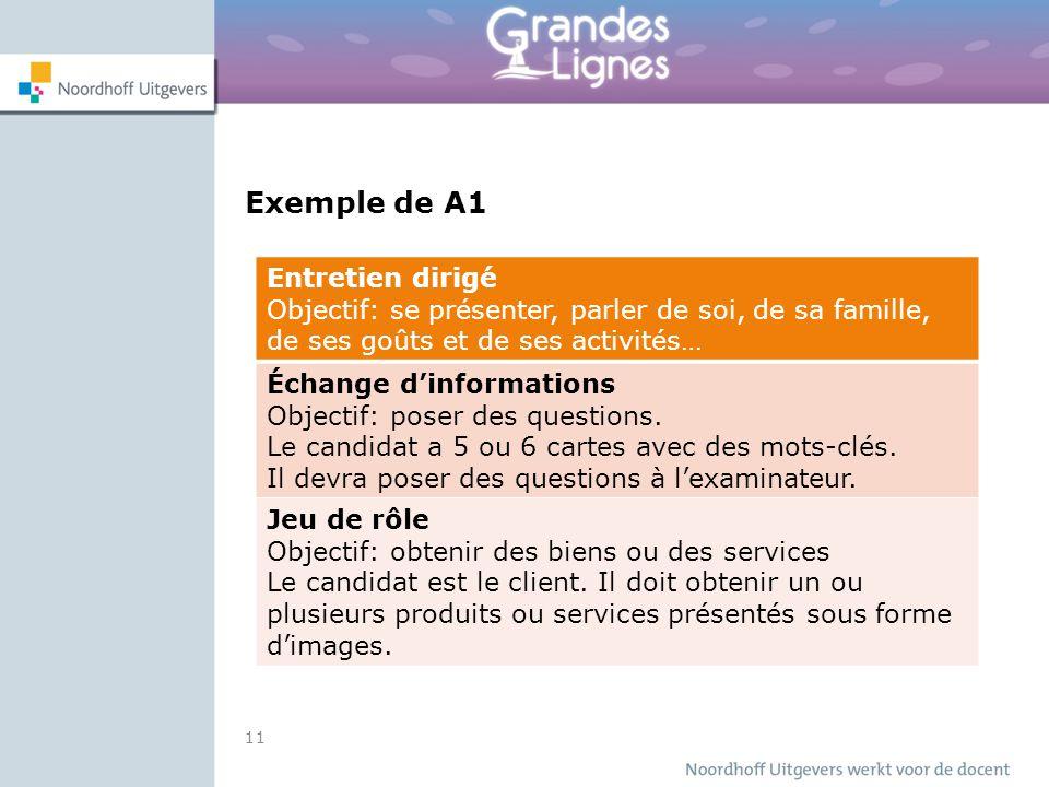 Exemple de A1 11 Entretien dirigé Objectif: se présenter, parler de soi, de sa famille, de ses goûts et de ses activités… Échange d'informations Objectif: poser des questions.
