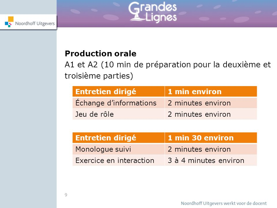 Production orale A1 et A2 (10 min de préparation pour la deuxième et troisième parties) 9 Entretien dirigé1 min environ Échange d'informations2 minute