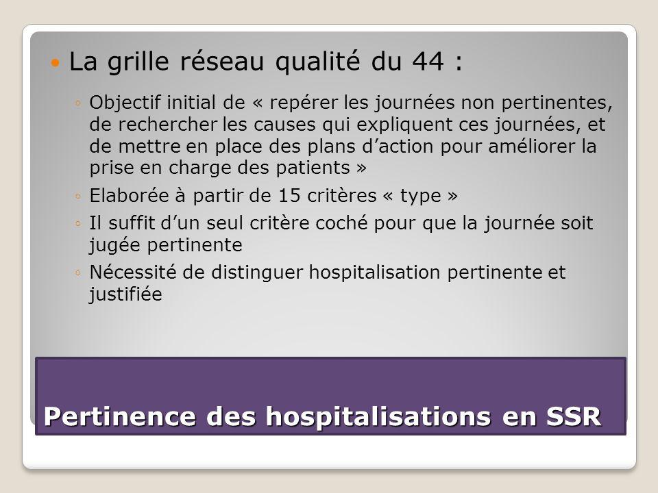 Pertinence des hospitalisations en SSR La grille réseau qualité du 44 : ◦Objectif initial de « repérer les journées non pertinentes, de rechercher les