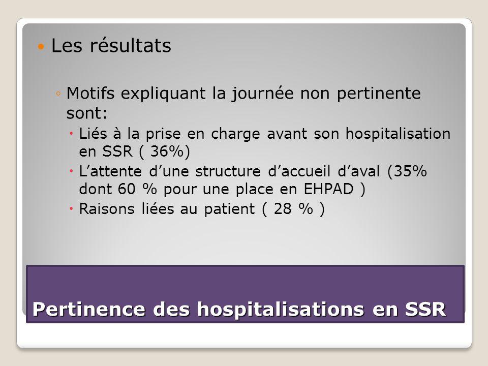 Les résultats ◦Motifs expliquant la journée non pertinente sont:  Liés à la prise en charge avant son hospitalisation en SSR ( 36%)  L'attente d'une