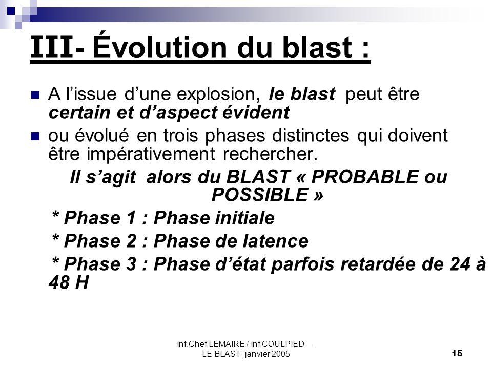 Inf.Chef LEMAIRE / Inf COULPIED - LE BLAST- janvier 200515 III - Évolution du blast : A l'issue d'une explosion, le blast peut être certain et d'aspec