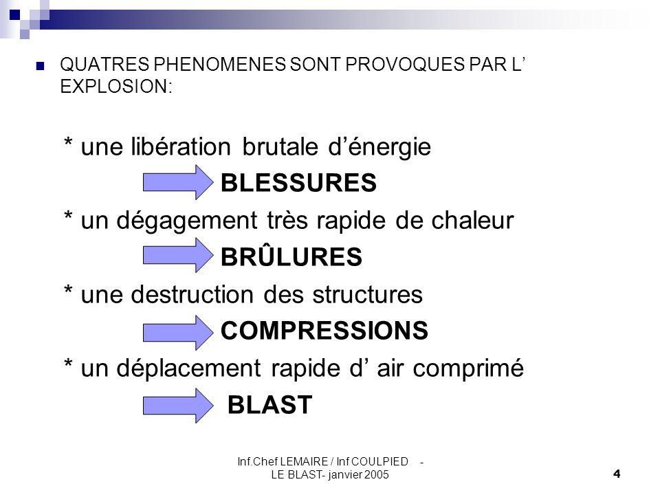 Inf.Chef LEMAIRE / Inf COULPIED - LE BLAST- janvier 20054 QUATRES PHENOMENES SONT PROVOQUES PAR L' EXPLOSION: * une libération brutale d'énergie BLESS