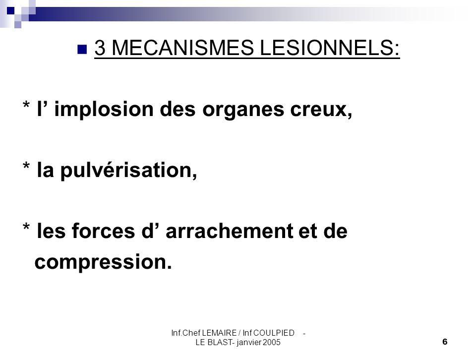 Inf.Chef LEMAIRE / Inf COULPIED - LE BLAST- janvier 20056 3 MECANISMES LESIONNELS: * l' implosion des organes creux, * la pulvérisation, * les forces