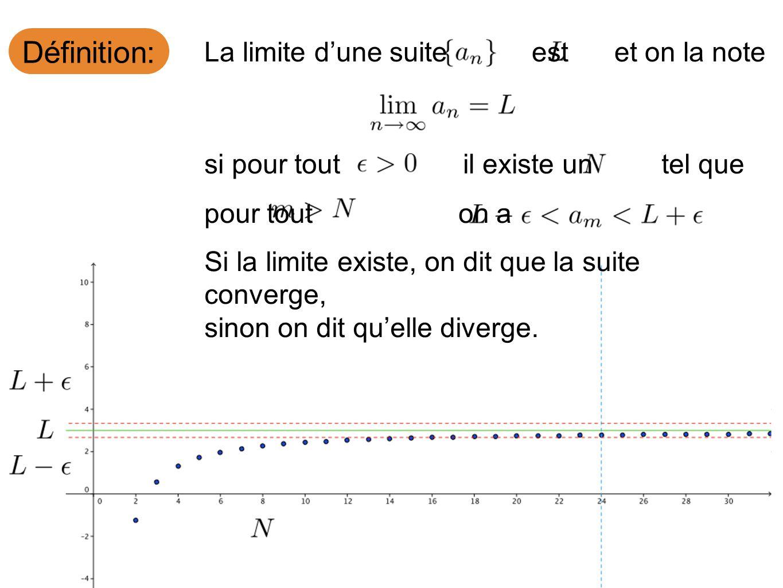 Définition: La limite d'une suite est et on la note si pour tout il existe un tel que pour tout on a Si la limite existe, on dit que la suite converge