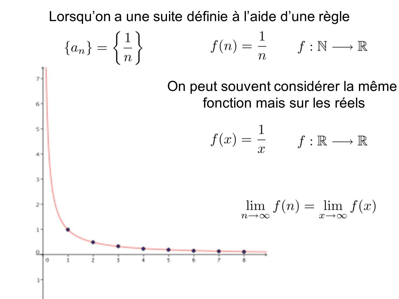 Lorsqu'on a une suite définie à l'aide d'une règle On peut souvent considérer la même fonction mais sur les réels