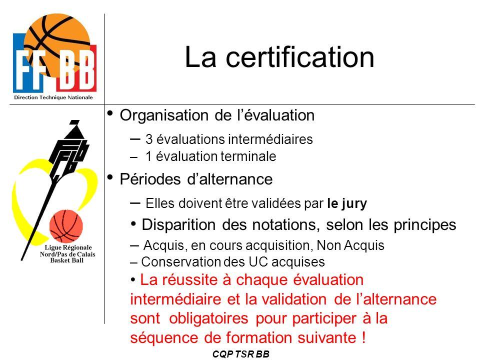 CQP TSR BB La certification Organisation de l'évaluation – 3 évaluations intermédiaires – 1 évaluation terminale Périodes d'alternance – Elles doivent
