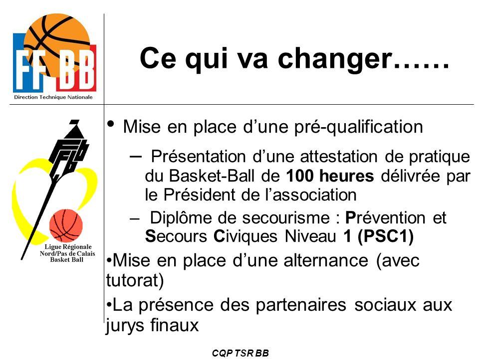 CQP TSR BB Ce qui va changer…… Mise en place d'une pré-qualification – Présentation d'une attestation de pratique du Basket-Ball de 100 heures délivré