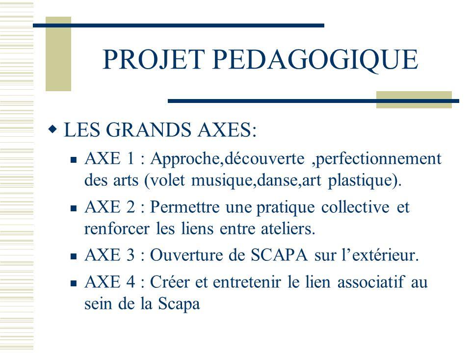 PROJET PEDAGOGIQUE  LES GRANDS AXES: AXE 1 : Approche,découverte,perfectionnement des arts (volet musique,danse,art plastique).