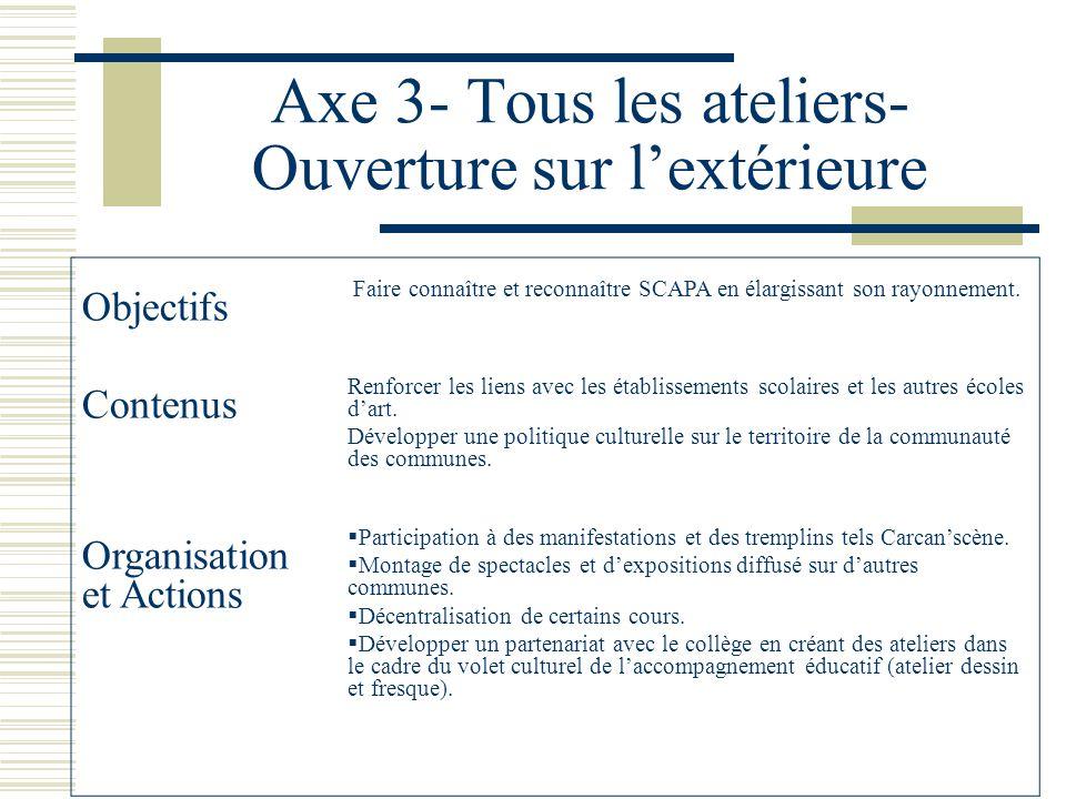 Axe 3- Tous les ateliers- Ouverture sur l'extérieure Objectifs Faire connaître et reconnaître SCAPA en élargissant son rayonnement.