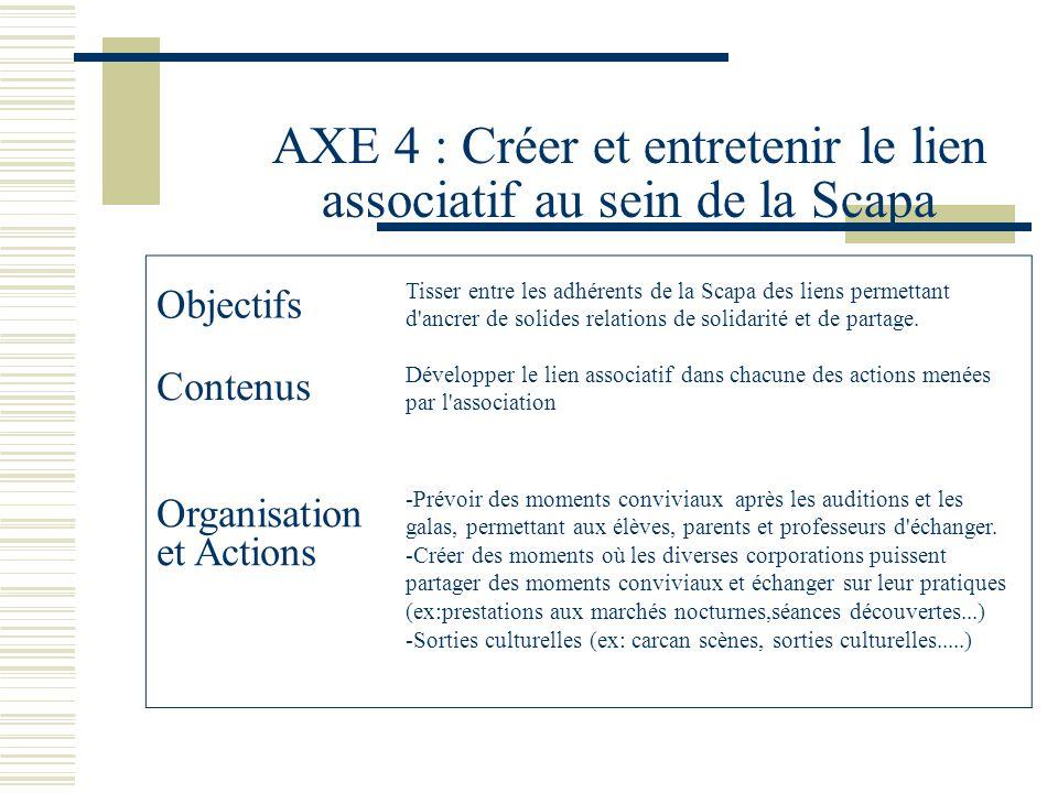 AXE 4 : Créer et entretenir le lien associatif au sein de la Scapa Objectifs Contenus Organisation et Actions Tisser entre les adhérents de la Scapa des liens permettant d ancrer de solides relations de solidarité et de partage.