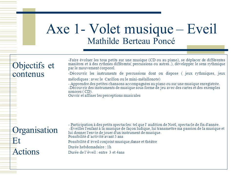 Axe 1- Volet musique – Eveil Mathilde Berteau Poncé Objectifs et contenus -Faire évoluer les tous petits sur une musique (CD ou au piano), se déplacer de différentes manières et à des rythmes différents( percussions ou autres..), développer le sens rythmique par le mouvement corporel.