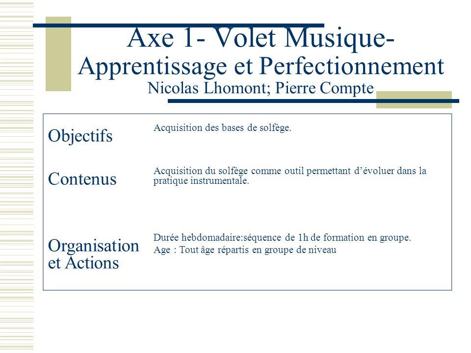 Axe 1- Volet Musique- Apprentissage et Perfectionnement Nicolas Lhomont; Pierre Compte Objectifs Acquisition des bases de solfège.