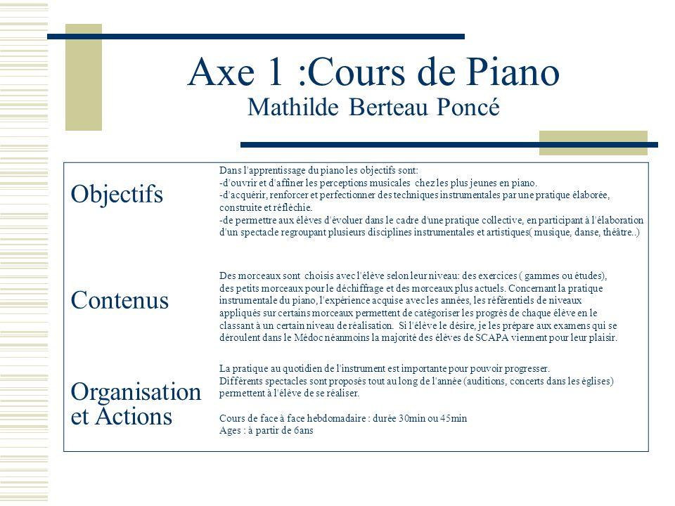 Axe 1 :Cours de Piano Mathilde Berteau Poncé Objectifs Contenus Organisation et Actions Des morceaux sont choisis avec l élève selon leur niveau: des exercices ( gammes ou études), des petits morceaux pour le déchiffrage et des morceaux plus actuels.