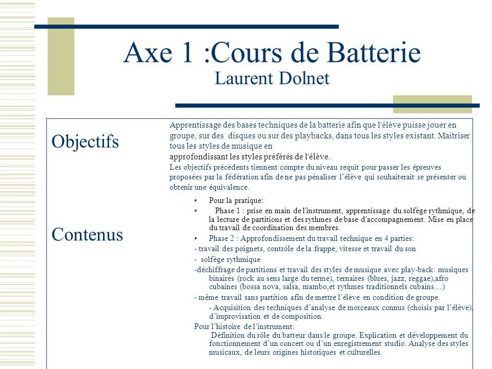 Axe 1 :Cours de Batterie Laurent Dolnet Objectifs Contenus Apprentissage des bases techniques de la batterie afin que l élève puisse jouer en groupe, sur des disques ou sur des playbacks, dans tous les styles existant.