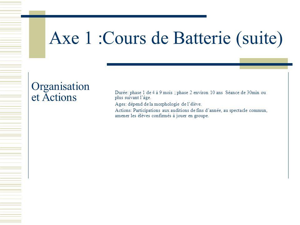 Axe 1 :Cours de Batterie (suite) Organisation et Actions Durée: phase 1 de 4 à 9 mois ; phase 2 environ 10 ans Séance de 30min ou plus suivant l'âge.