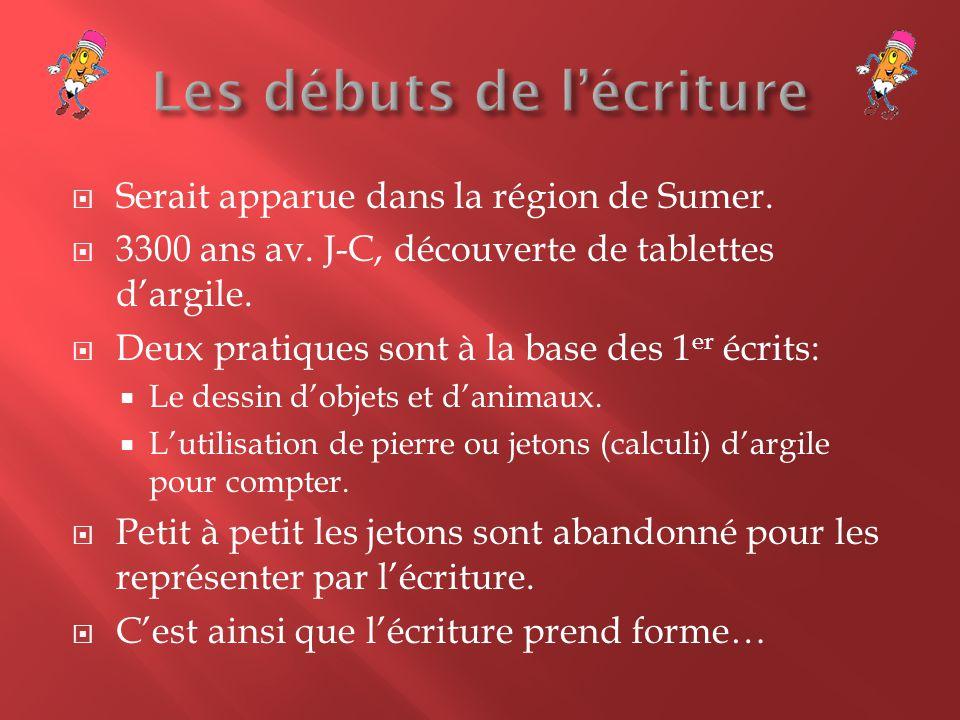  Serait apparue dans la région de Sumer.  3300 ans av. J-C, découverte de tablettes d'argile.  Deux pratiques sont à la base des 1 er écrits:  Le