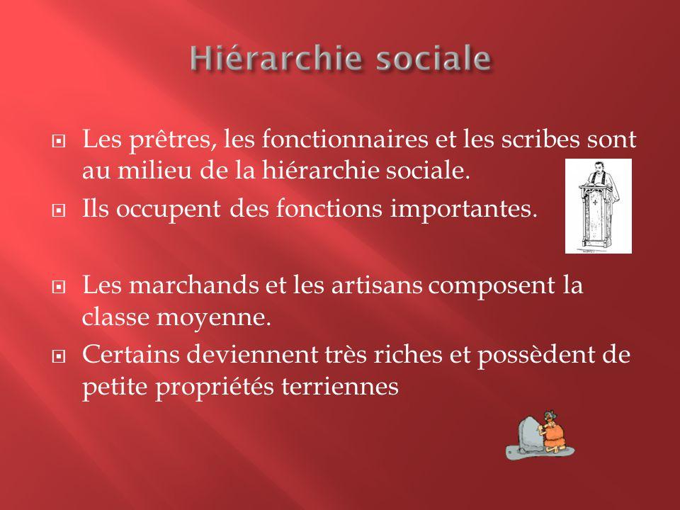  Les prêtres, les fonctionnaires et les scribes sont au milieu de la hiérarchie sociale.  Ils occupent des fonctions importantes.  Les marchands et