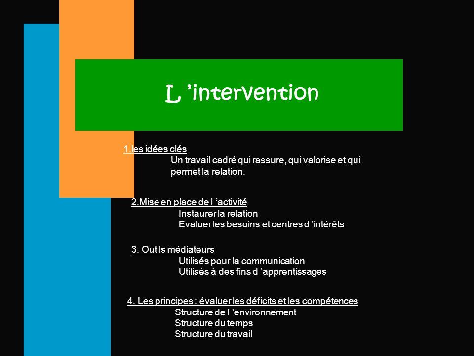 L 'intervention 1.les idées clés Un travail cadré qui rassure, qui valorise et qui permet la relation. 2.Mise en place de l 'activité Instaurer la rel