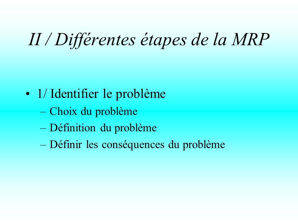 II / Différentes étapes de la MRP 1/ Identifier le problème –Choix du problème –Définition du problème –Définir les conséquences du problème
