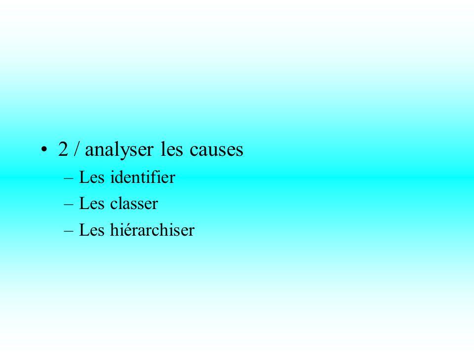 2 / analyser les causes –Les identifier –Les classer –Les hiérarchiser