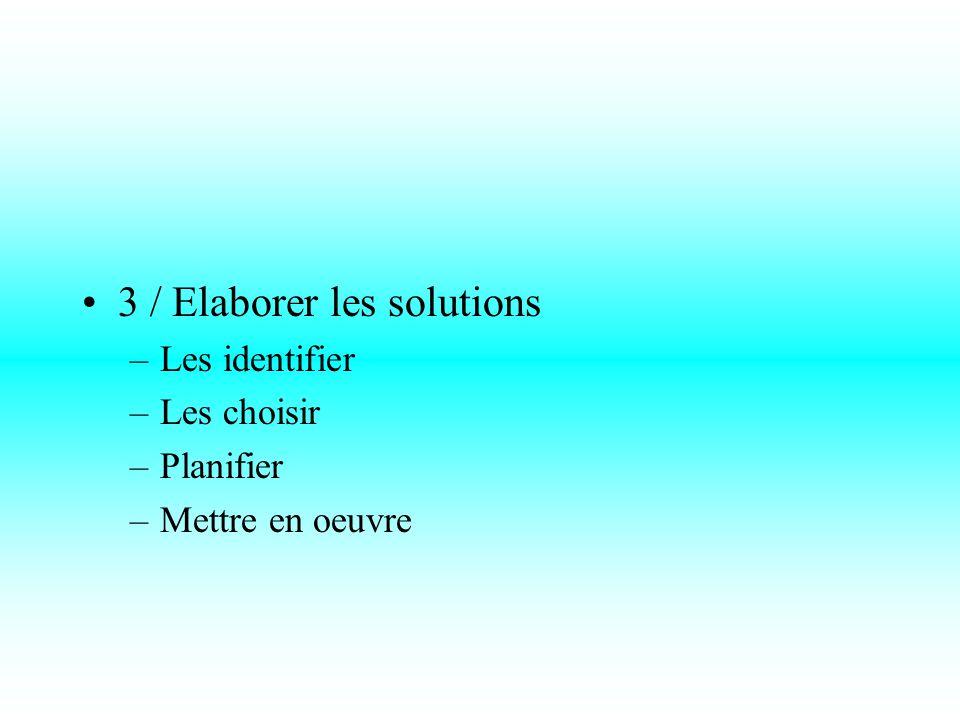 3 / Elaborer les solutions –Les identifier –Les choisir –Planifier –Mettre en oeuvre