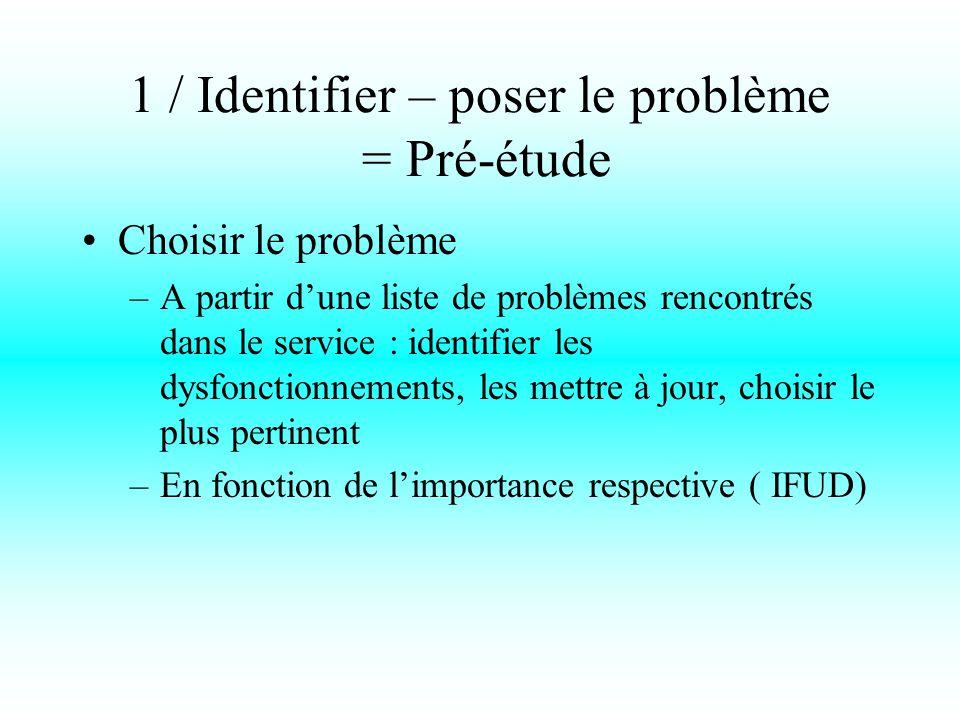 1 / Identifier – poser le problème = Pré-étude Choisir le problème –A partir d'une liste de problèmes rencontrés dans le service : identifier les dysfonctionnements, les mettre à jour, choisir le plus pertinent –En fonction de l'importance respective ( IFUD)