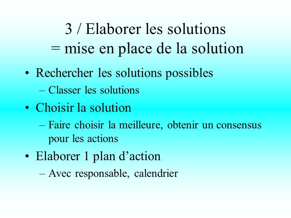 3 / Elaborer les solutions = mise en place de la solution Rechercher les solutions possibles –Classer les solutions Choisir la solution –Faire choisir la meilleure, obtenir un consensus pour les actions Elaborer 1 plan d'action –Avec responsable, calendrier
