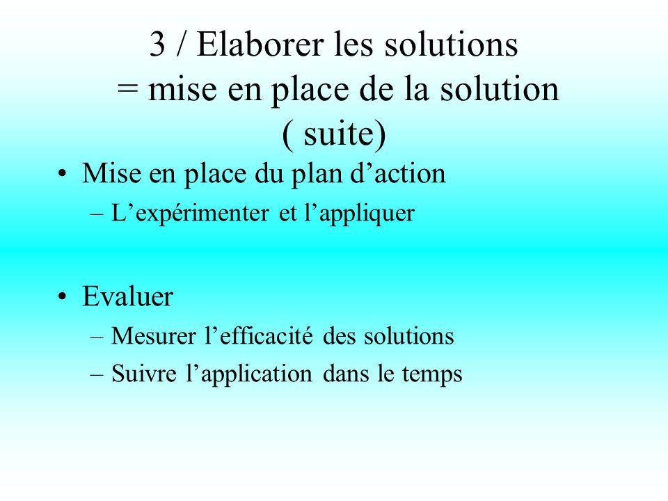 3 / Elaborer les solutions = mise en place de la solution ( suite) Mise en place du plan d'action –L'expérimenter et l'appliquer Evaluer –Mesurer l'efficacité des solutions –Suivre l'application dans le temps