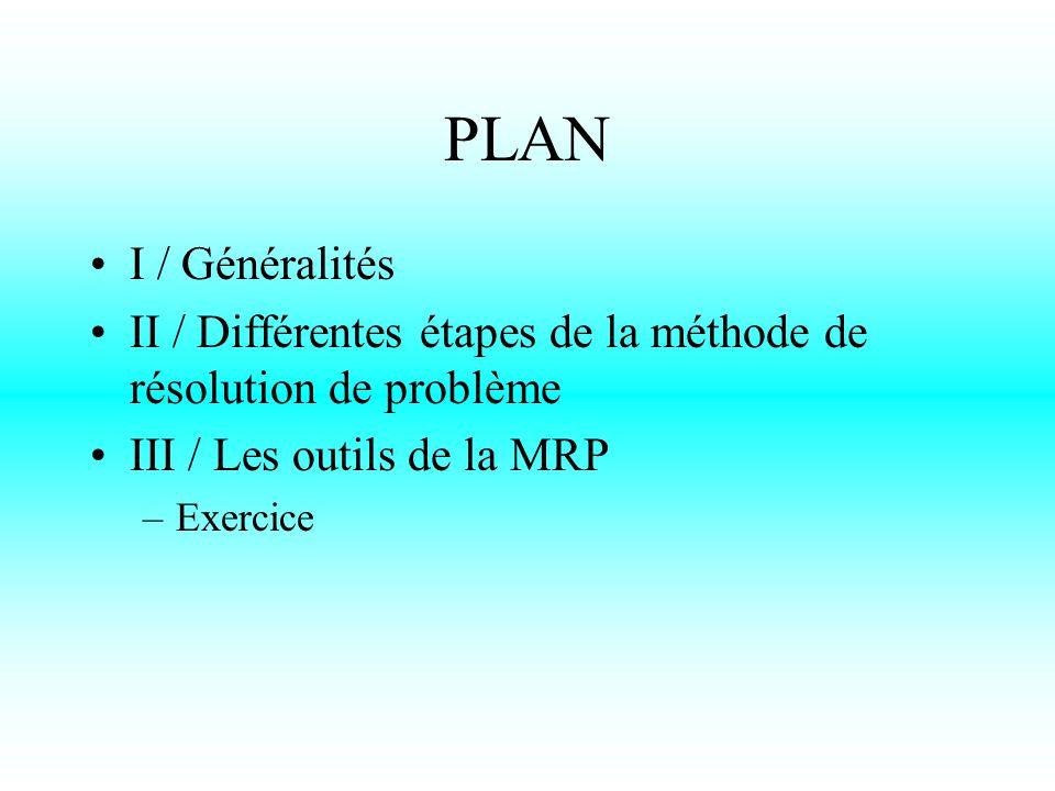 PLAN I / Généralités II / Différentes étapes de la méthode de résolution de problème III / Les outils de la MRP –Exercice
