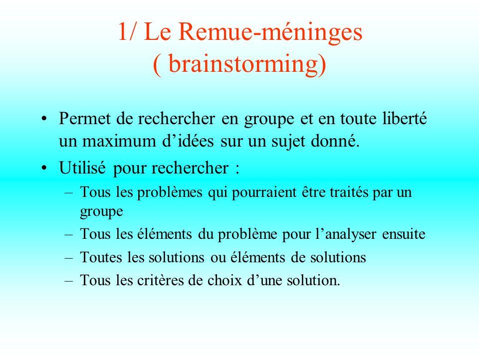 1/ Le Remue-méninges ( brainstorming) Permet de rechercher en groupe et en toute liberté un maximum d'idées sur un sujet donné.