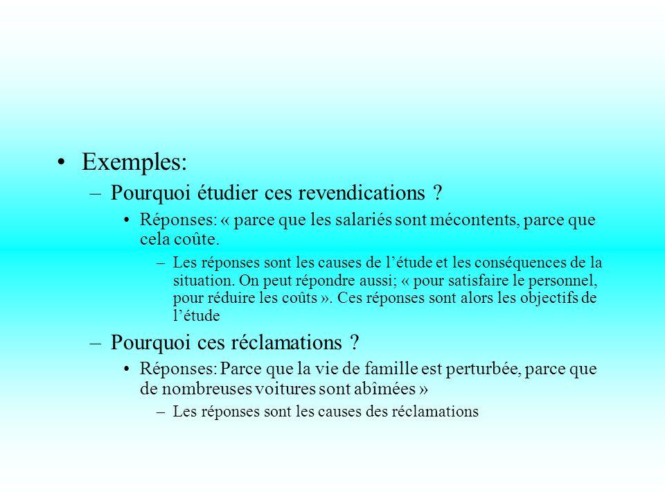 Exemples: –Pourquoi étudier ces revendications .
